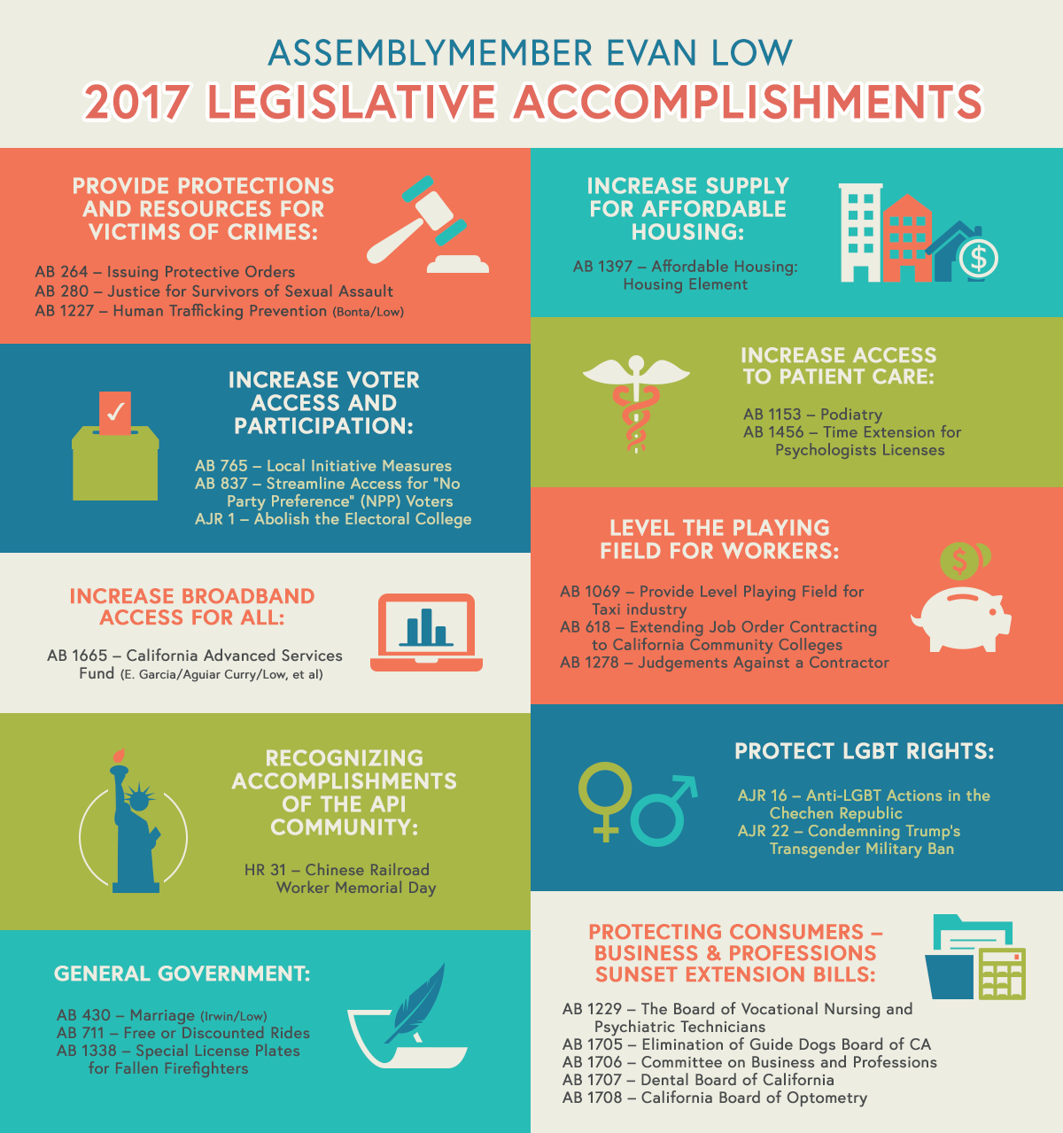 2017 Legislative Accomplishments